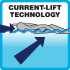 Current Lift Technologie